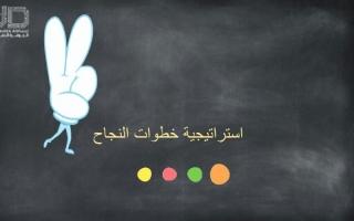 بوربوينت استراتيجية خطوات النجاح -علياء الشامسي